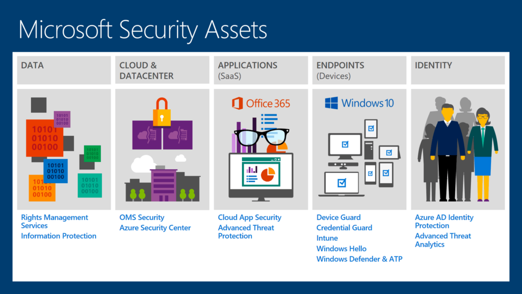 The Ultimate Insiders Are Malicious Office 365 Apps