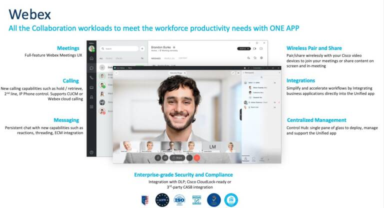 How to reach a Cisco Webex meeting from a machine, a smart device, or over the phone